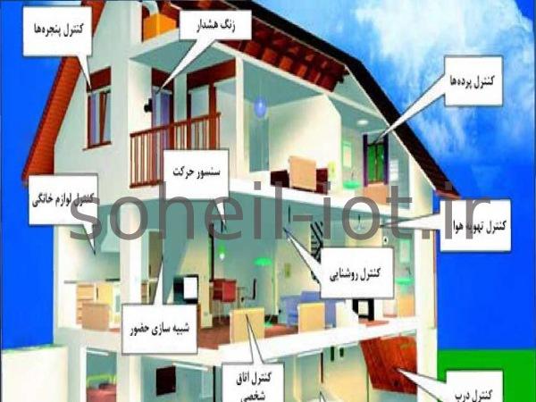 قیمت لوازم هوشمند سازی خانه